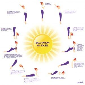 Yoga : La Salutation au Soleil (Surya Namaskar) pour bien commencer la journée !